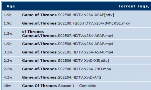 Game of Thrones torrents